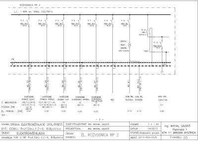 schéma zapojenia rozvodnica RP2 spoločné osvetlenie