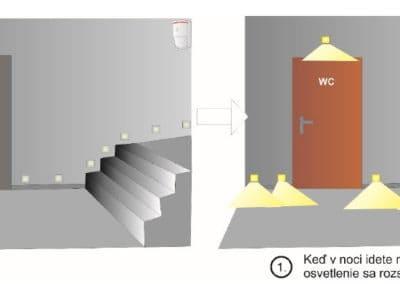 Automatické rozsvietenie nočného koridoru pre cestu do kúpeľne a na toaletu