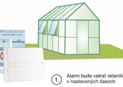 Automatické vetranie skleníka