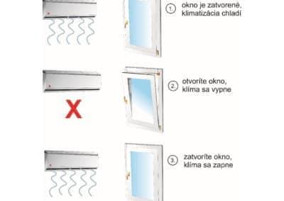 Automatické vypnutie klimatizácie po otvorení okien