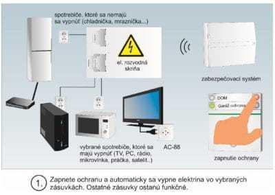 Automatické vypnutie vybraných elektrických zásuviek po zapnutí ochrany