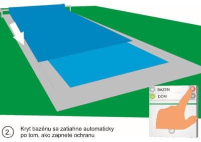 Automatické zatiahnutie krytu bazéna 2