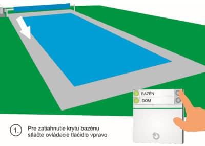 Automatické zatiahnutie krytu bazéna