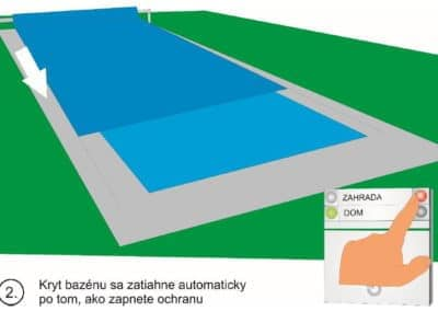 Automatické zatiahnutie krytu bazéna po zapnutí ochrany