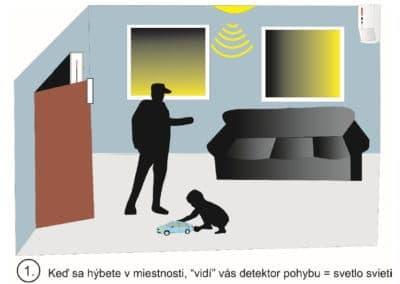 Automatické zhasnutie svetiel, keď sa v miestnosti nikto nenachádza