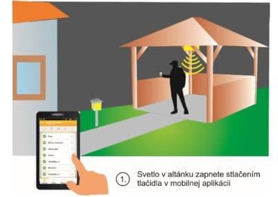 Rozsvietenie svetiel v altánku a v záhrade na diaľku pomocou mobilu