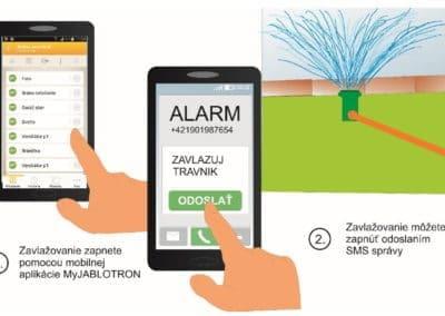 Zapínanie zavlažovania pomocou mobilného telefónu