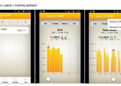 Zobrazenie spotreby v mobilnej aplikácii