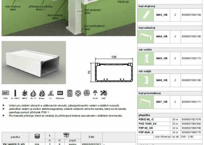 Parapetný elektroinštalačný kanál PK 140x70 kopos