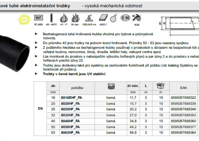 Pevné trubky bezhalogenové s vysokou mechanickou odolnosťou - KOPOS.